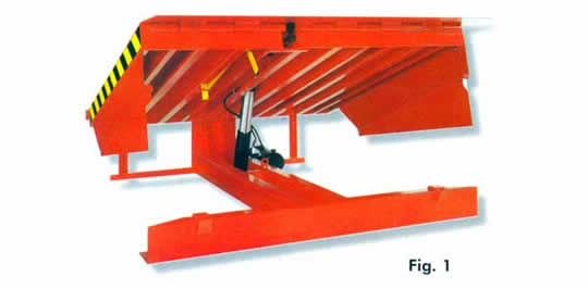 Electro Hydraulic Dock Leveller
